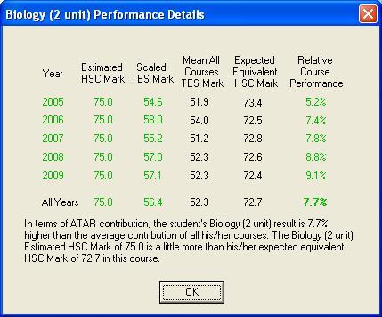 Relative Course Performance Details JPEG